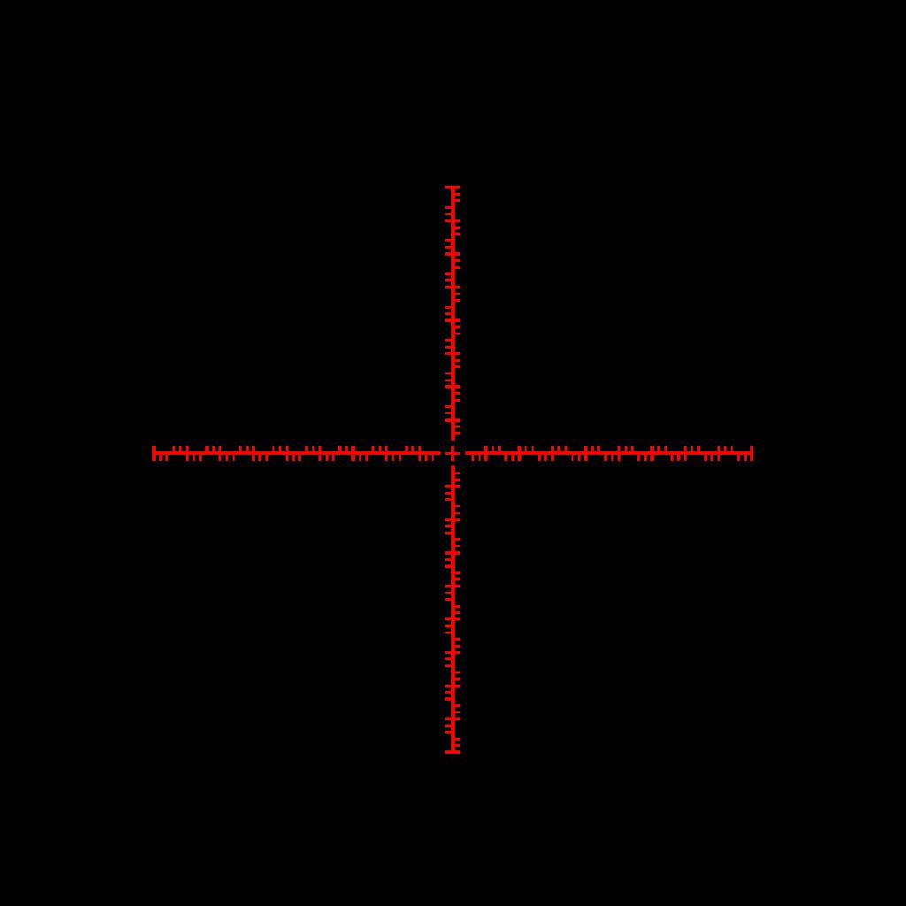midassfp-ir-mil-reticle