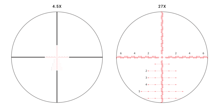 Athlon Ares Reticle
